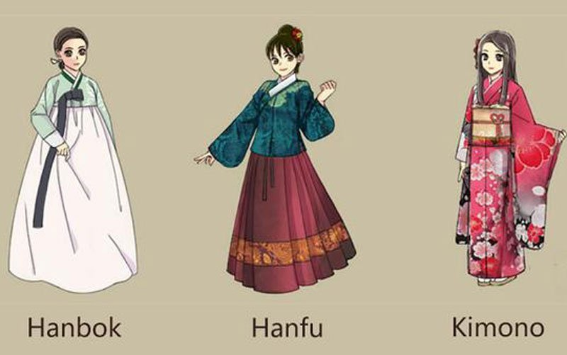 The Difference Between Hanfu Kimono And Hanbok 2020
