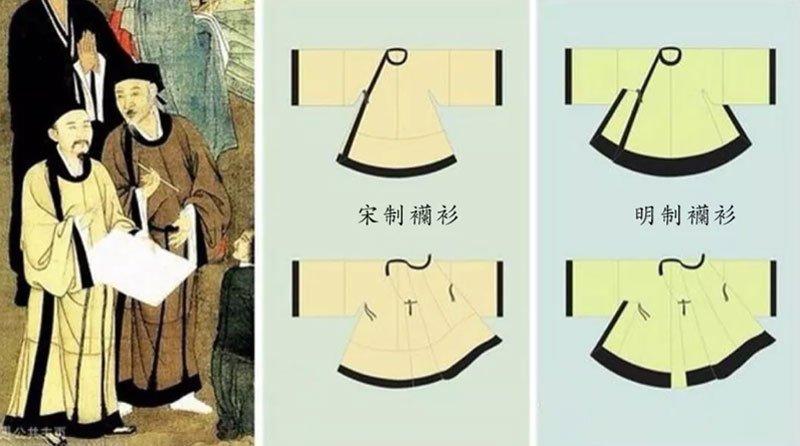 Hanfu History | The Development of Chinese Robe System