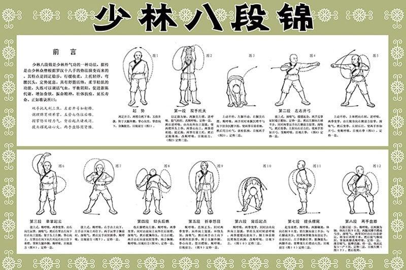 Shaolin Kungfu Books