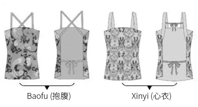 Hanfu History of Ancient Chinese Underwear