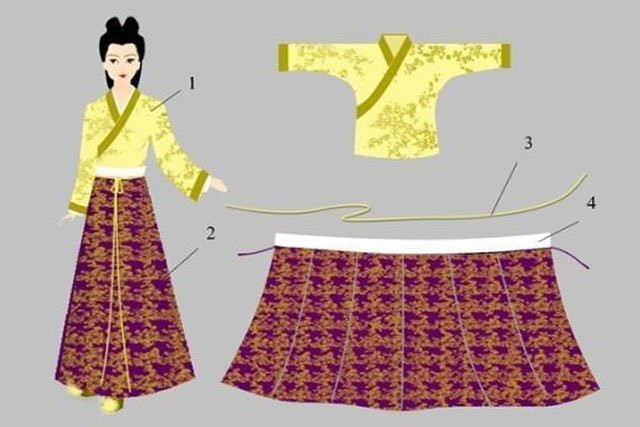 Han dynasty Ruqun dress