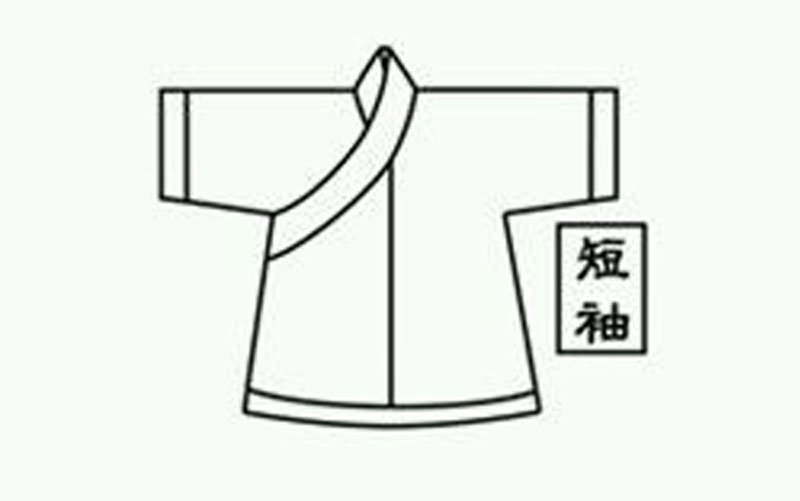 Different Kinds of Sleeves in Hanfu