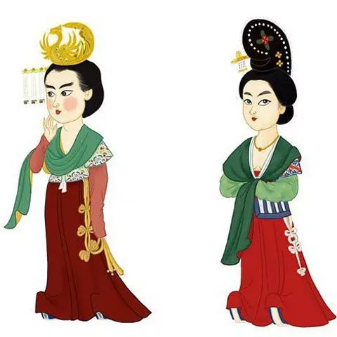 Types and Wear Styles of Tang Dynasty Women's Clothing