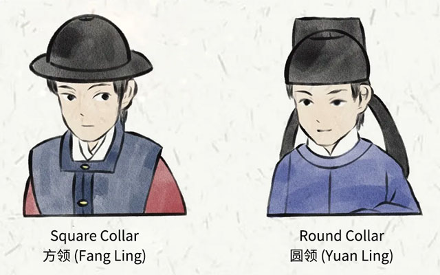 6 Easily Confused Hanfu Costume Structures