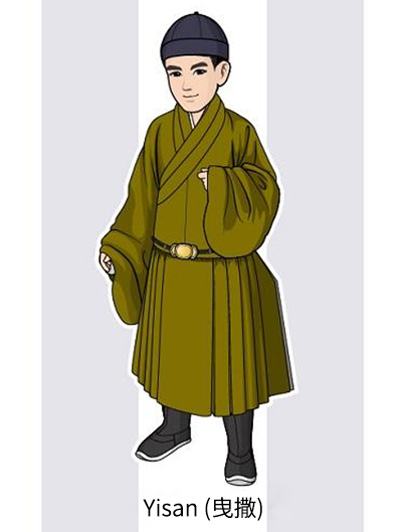 Men's Clothing Changes During the Ming and Qing Dynasties