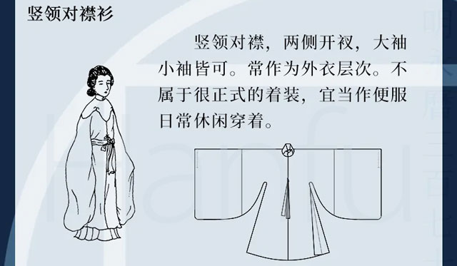 Guide to Hanfu Types Summary & Dress Codes (Ming Dynasty)