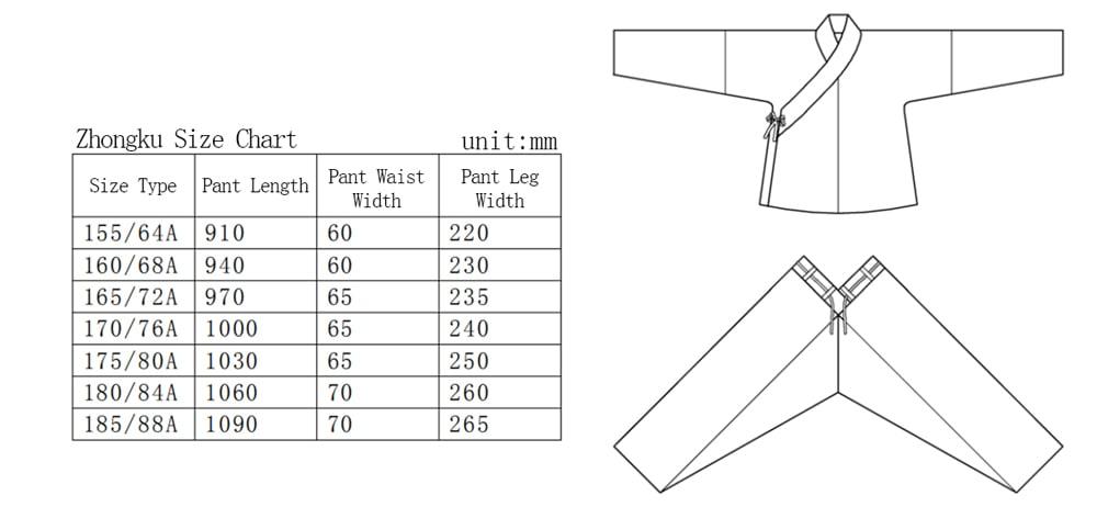 Hanfu Making(1) - Zhongyi Cutting & Sewing Patterns