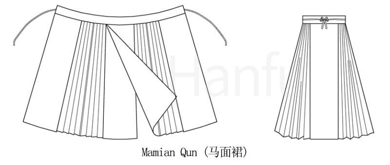 Hanfu Making(2) - Aoqun Cutting & Sewing Patterns