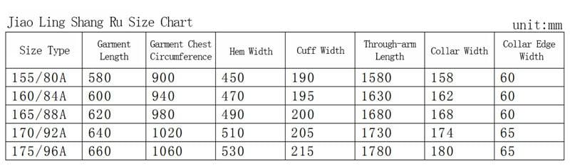 Hanfu Making(3) - Ruqun Cutting & Sewing Patterns
