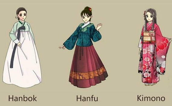 The Difference between Hanfu Kimono and Hanbok