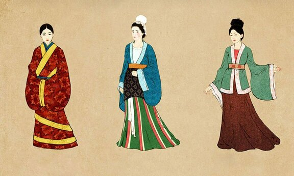 What is the Han Dynasty Clothing