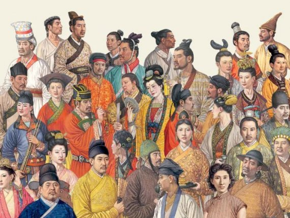 Ancient Chinese Clothing Timeline – Hanfu Development