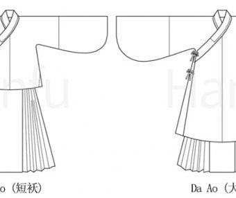 Hanfu Making(2) – Aoqun Cutting & Sewing Patterns