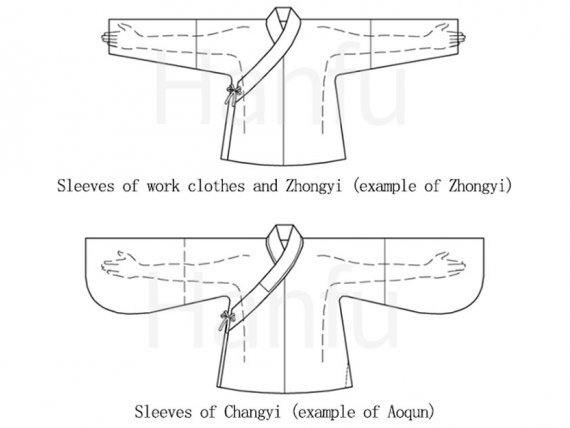 Guide of Chinese Traditional Hanfu Sewing Patterns